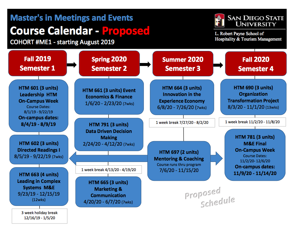 Sdsu Fall 2022 Calendar.Master S In Meeting And Event Management Degree Online Sdsu Global Campus Event Planning Degree